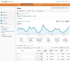 A Super-Duper Easy Google Analytics Guide