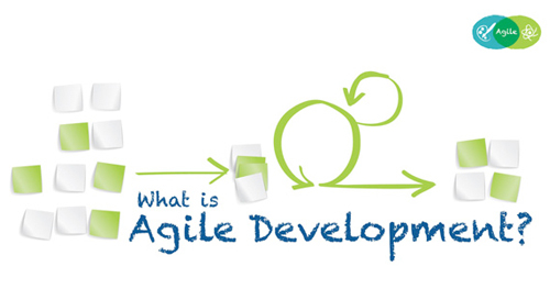 Colorado App Development – Agile